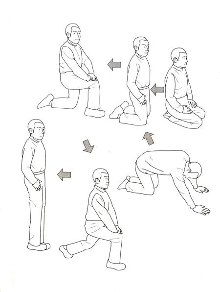 腱引き療法入門より 活法流腰痛患者さんの立たせ方